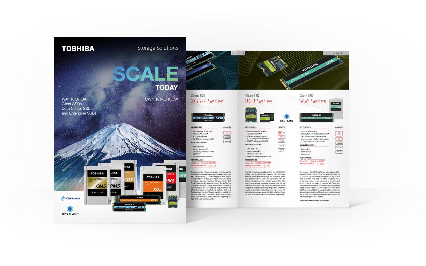 TME Kataloge von SGP